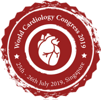 World Congress on Cardiology and Critical Care